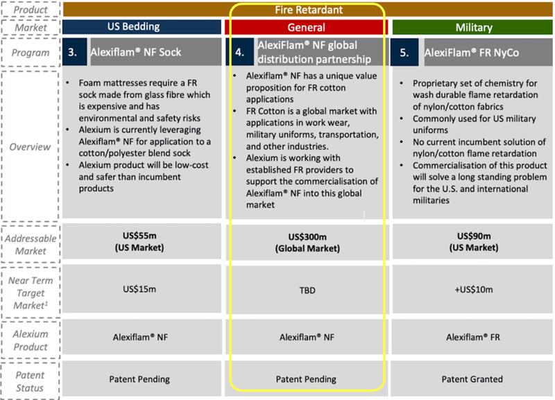 AJX's key growth pillars (3-5)