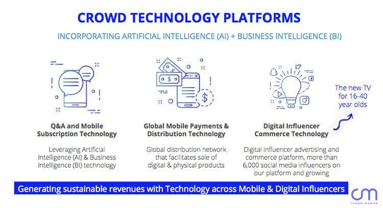 Crowd mobile platforms