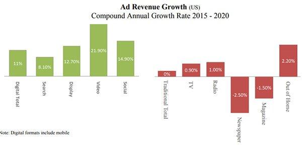 EN1-ad-revenue-growth.jpg
