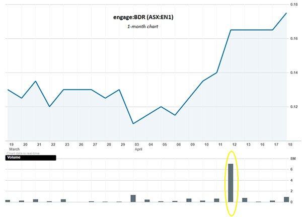 EN1-share-price-ASX.jpg