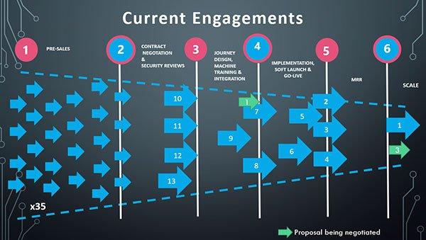 FGO-current-engagements.jpg