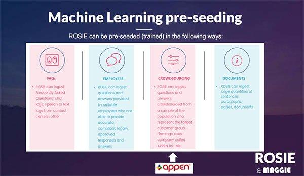 FGO-rosie-artificial-intelligence.jpg
