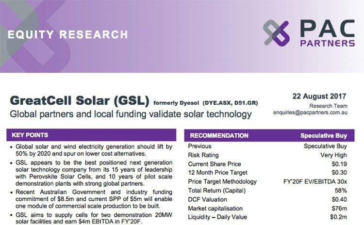GSl valuation