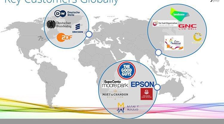 Invigor worldwide clients
