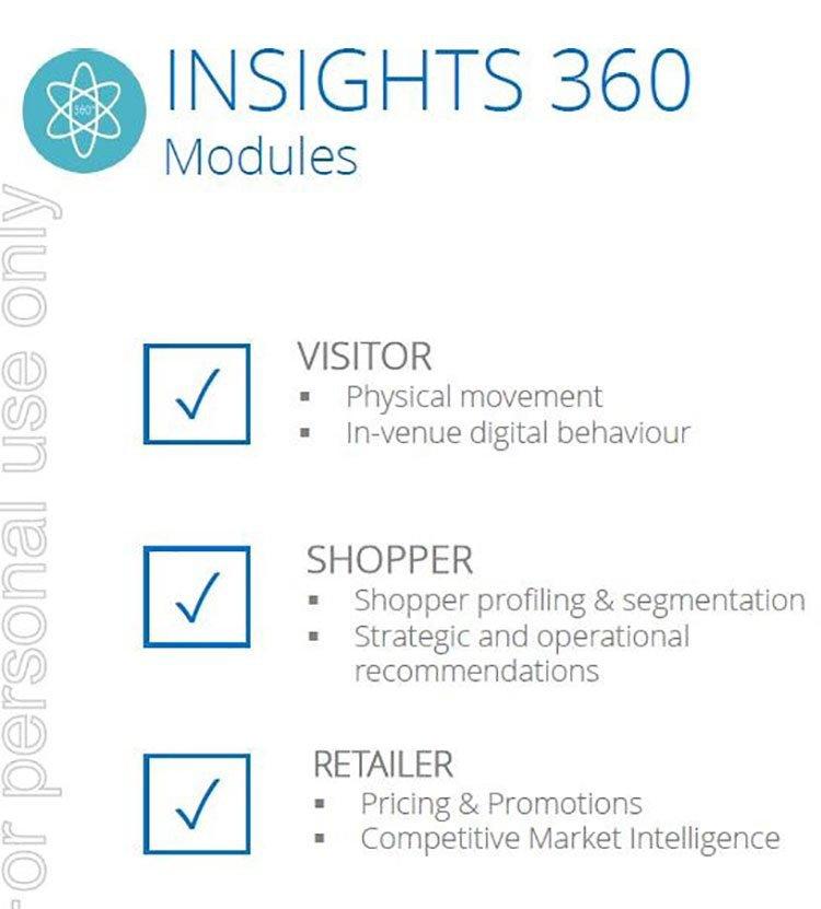 IVO retailer module