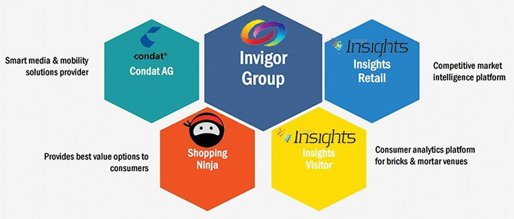 Invigor-Group-09