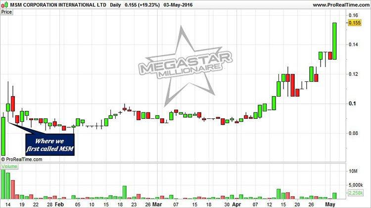 Megastar-Millionaire-02