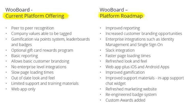 wooboard blockchain platform
