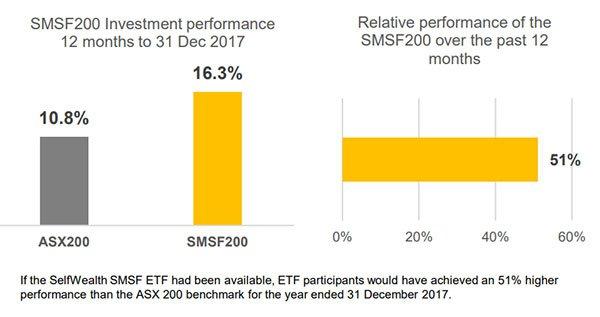 SWF-exchange-traded-fund.jpg