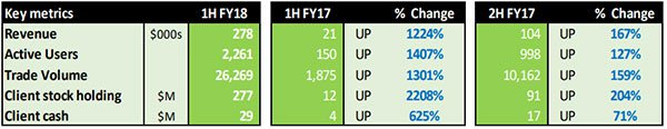 SWF-key-figures.jpg