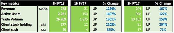 SWF-key-figures.jpg