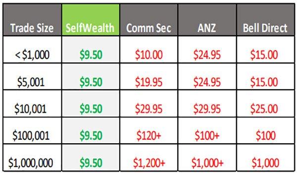 SWF-v-trading-platforms.jpg