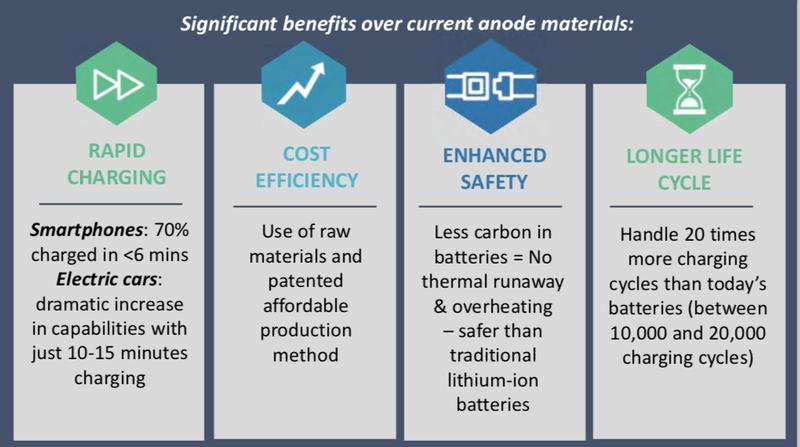 UTR lithium battery advantages.png