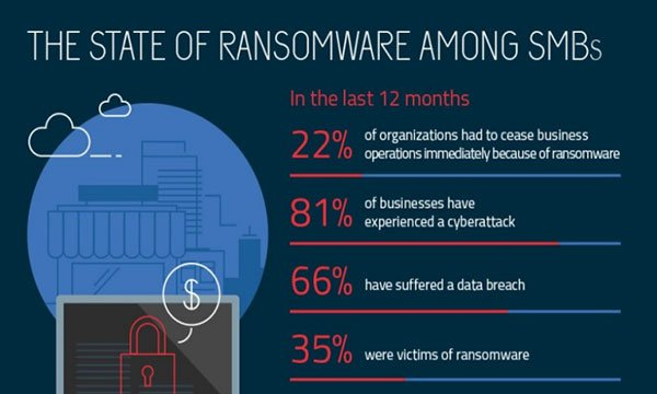 WHK-state-of-ransomware.jpg