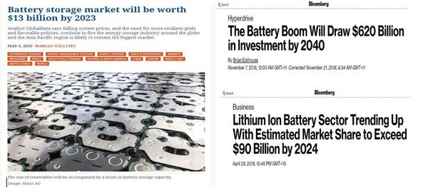 Sources: PV Magazine & Bloomberg