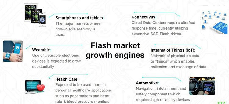 Flash Market growth engines