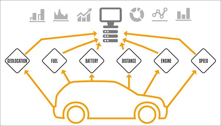 Connexion Media (ASX:CXZ)'s Flex service tracks vehicle KPIs like location, fuel, battery, and distance travelled