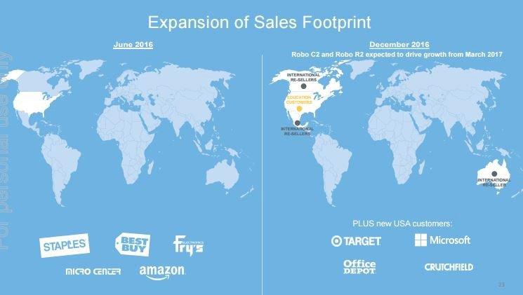 The Sales footprint