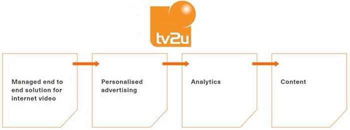 tv2-pic8